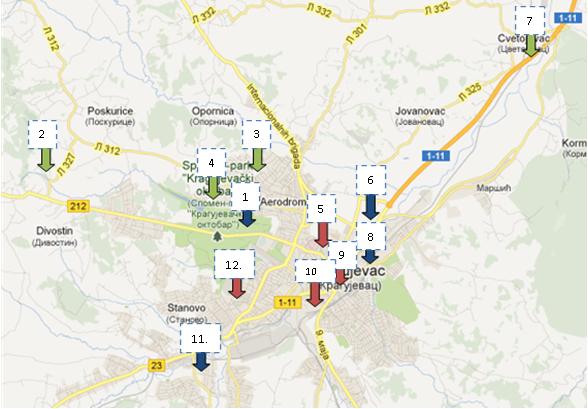 Master Plans Of Serbian Cities Kragujevac Serbiaconstruction Com