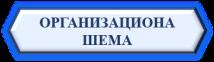 org sema
